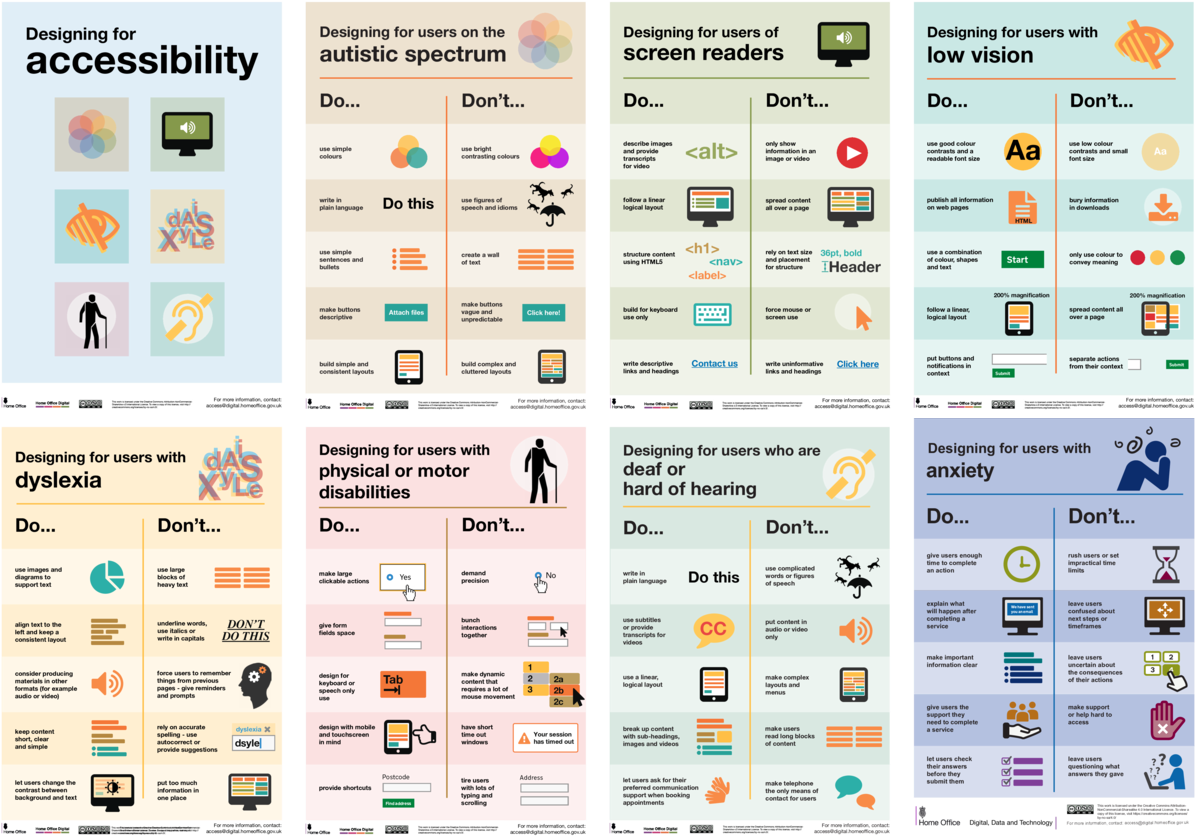 A thumbnail of 6 of the the GDS accessibility posters